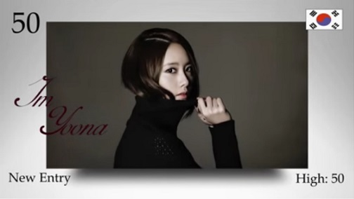 Most Beautiful Faces of 2012 Yoona.jpg